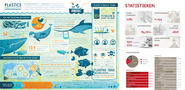 grafische trends 2106 infographic