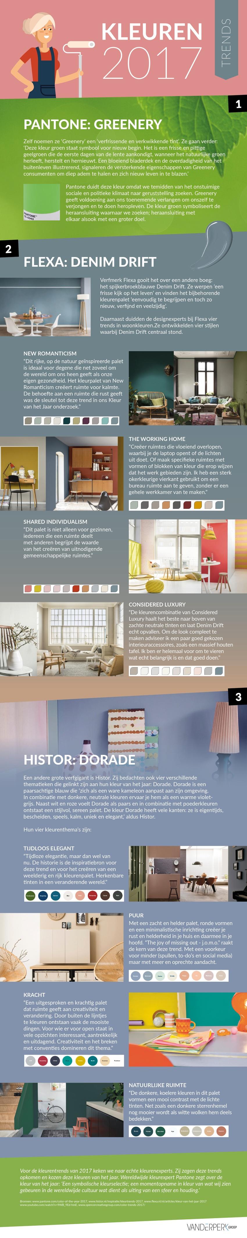 kleuren trends 2017