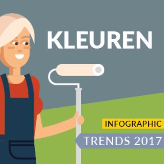 Kleuren trends voor 2017